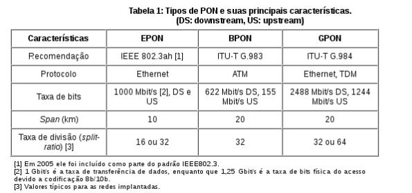 tabela_xpons